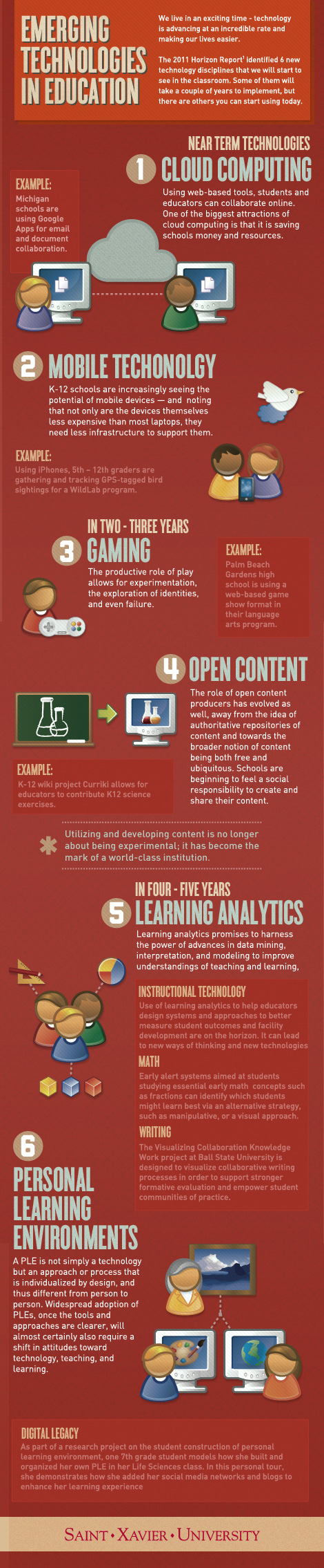 6-Emerging-Educational-Technologies-Infographic